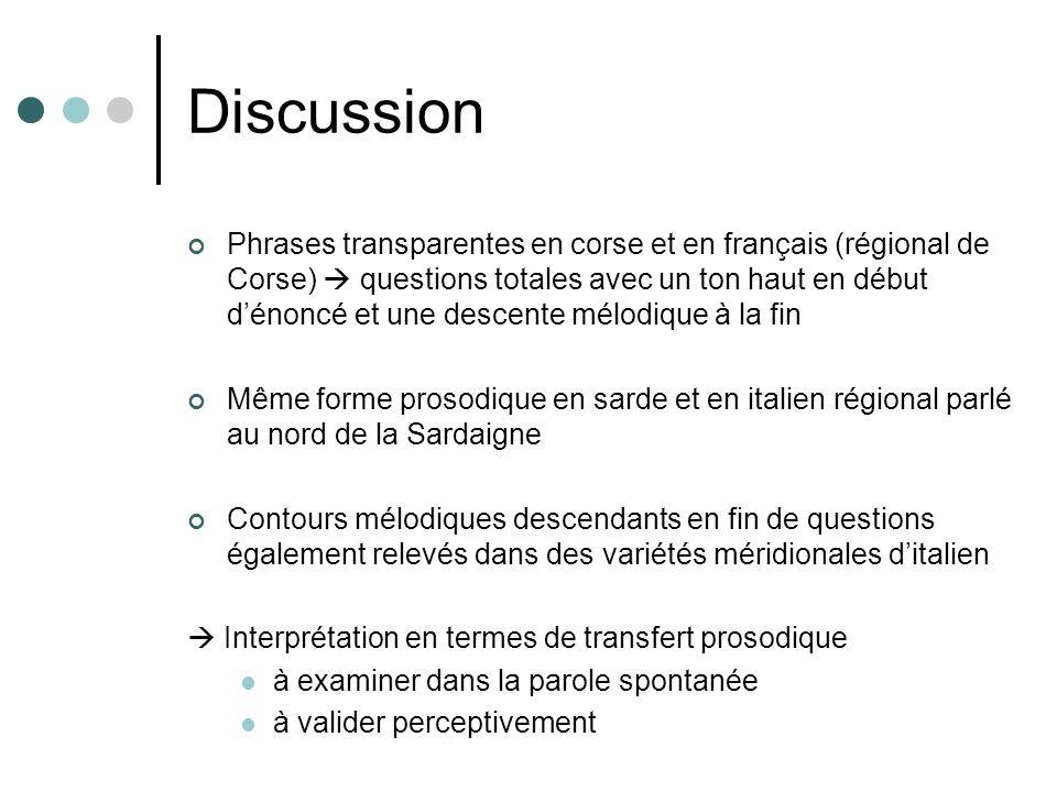 Discussion Phrases transparentes en corse et en français (régional de Corse) questions totales avec un ton haut en début dénoncé et une descente mélod