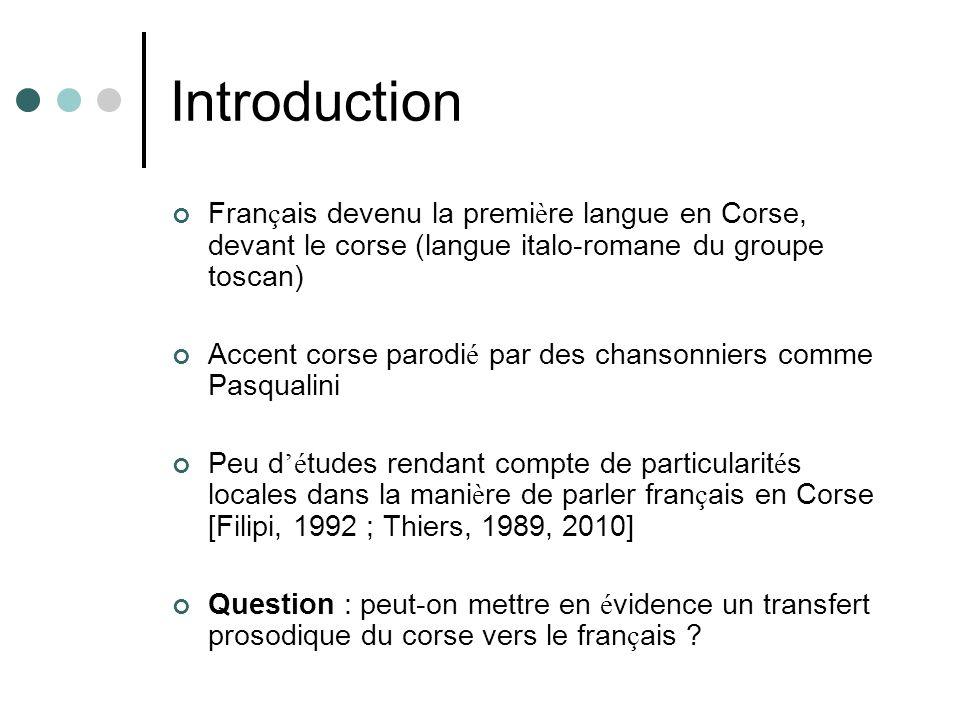 Introduction Fran ç ais devenu la premi è re langue en Corse, devant le corse (langue italo-romane du groupe toscan) Accent corse parodi é par des cha