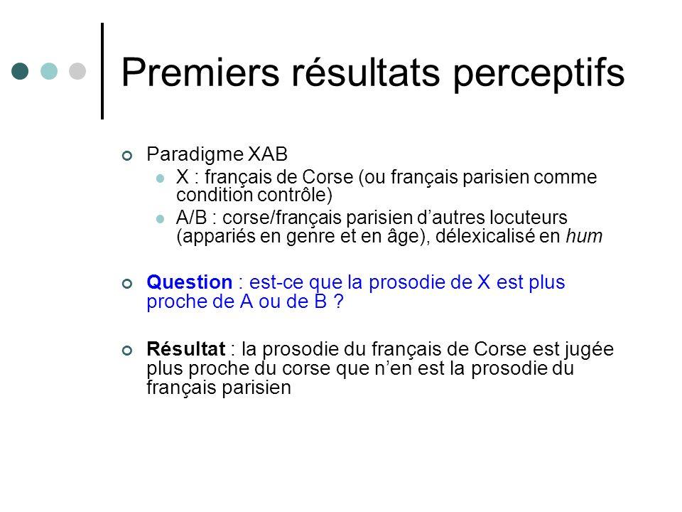 Premiers résultats perceptifs Paradigme XAB X : français de Corse (ou français parisien comme condition contrôle) A/B : corse/français parisien dautre