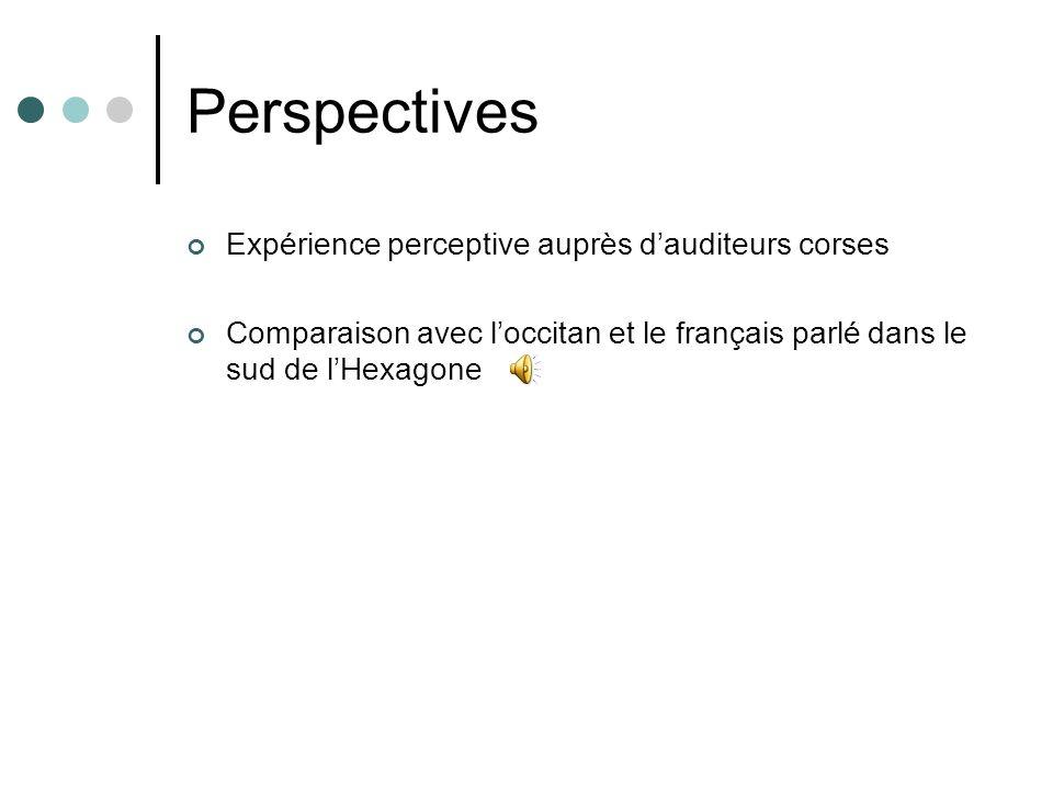 Perspectives Expérience perceptive auprès dauditeurs corses Comparaison avec loccitan et le français parlé dans le sud de lHexagone