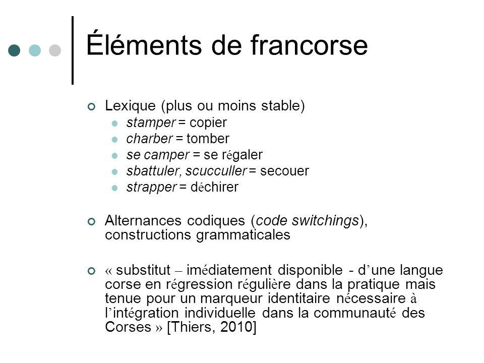 Éléments du phonétisme corse tendance à prononcer un [ ] postérieur à la place du [a] voyelles nasales (paisanu) lénition des consonnes dites « mutantes » (cambiarine), dans nombre de contextes intervocaliques /c/ [ ], / / [j] (chj ghj i) /k/ [g], /g/ [] palatalisation du groupe /s/+/t/ en [ t] à Bastia, dans la Castagniccia et le Boziu /r/ apical ou dorsal (variation) prosodie : interjections, vocatifs (ex.