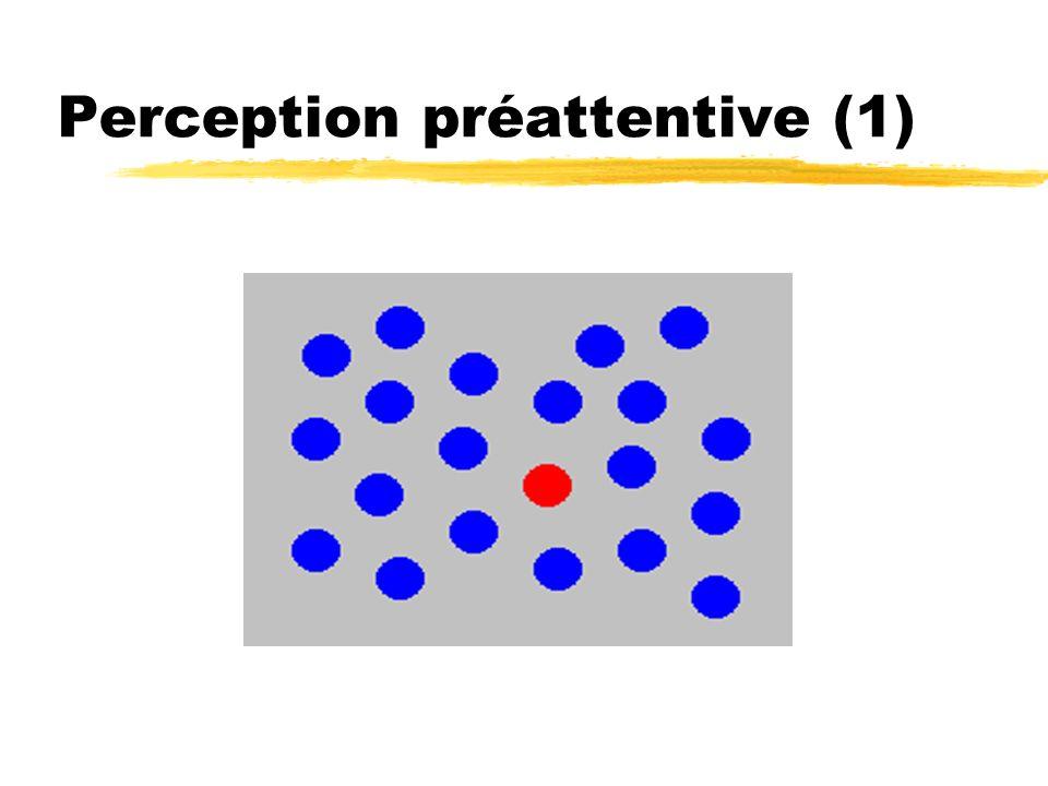 Perception préattentive (1)