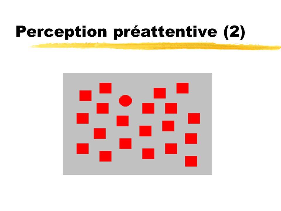 Perception préattentive (2)