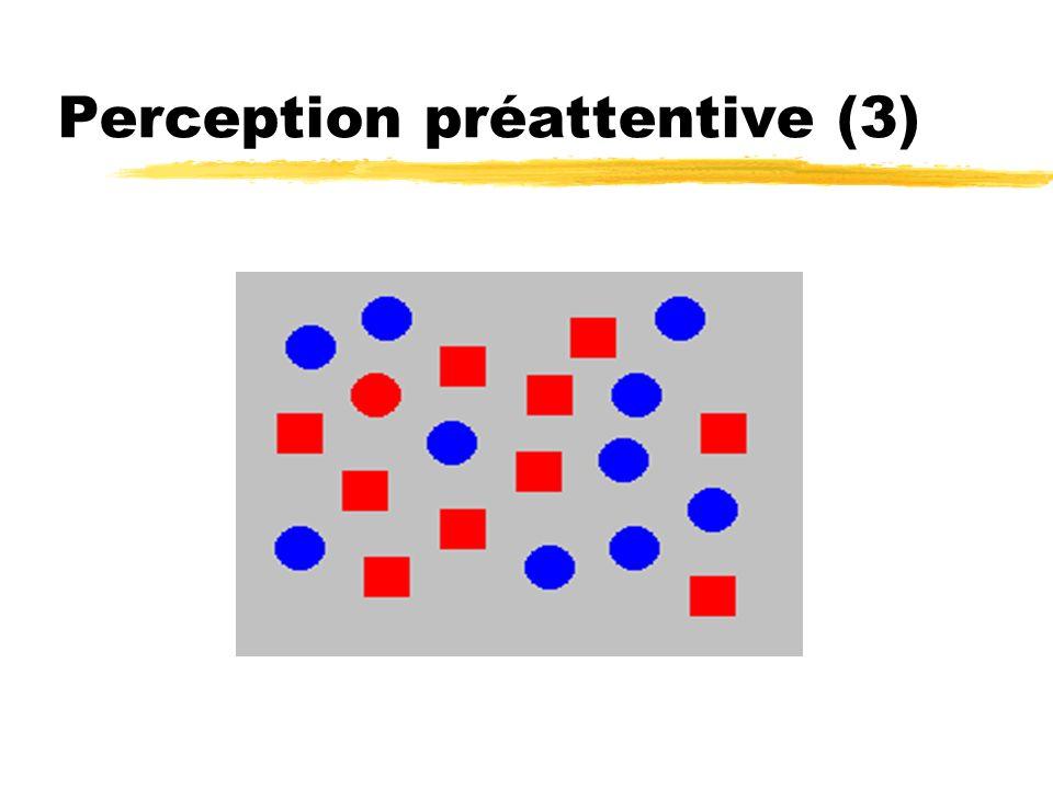Perception préattentive (3)