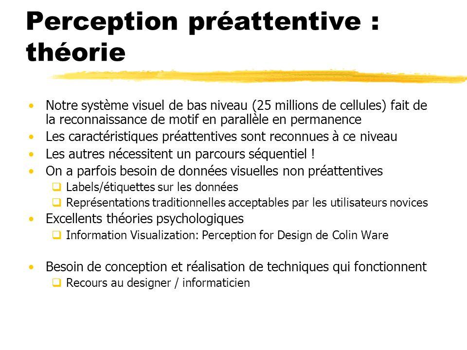 Perception préattentive : théorie Notre système visuel de bas niveau (25 millions de cellules) fait de la reconnaissance de motif en parallèle en perm