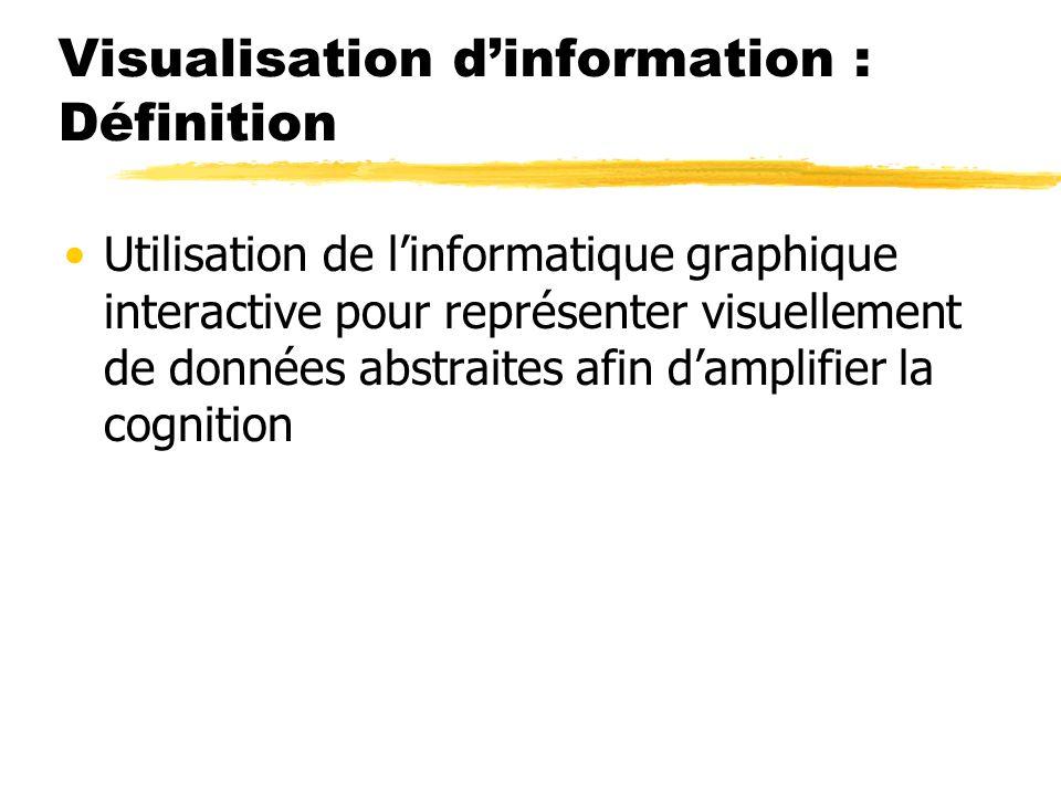 Visualisation dinformation : Définition Utilisation de linformatique graphique interactive pour représenter visuellement de données abstraites afin da