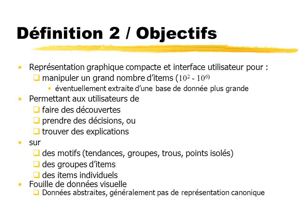 Définition 2 / Objectifs Représentation graphique compacte et interface utilisateur pour : manipuler un grand nombre ditems ( 10 2 - 10 6) éventuellem