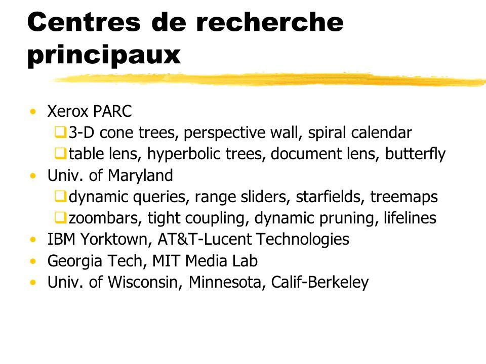 Centres de recherche principaux Xerox PARC 3-D cone trees, perspective wall, spiral calendar table lens, hyperbolic trees, document lens, butterfly Un