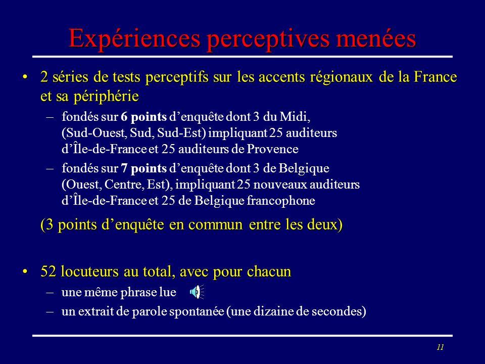10 Expériences perceptives menées 2 séries de tests perceptifs sur les accents régionaux de la France et sa périphérie2 séries de tests perceptifs sur