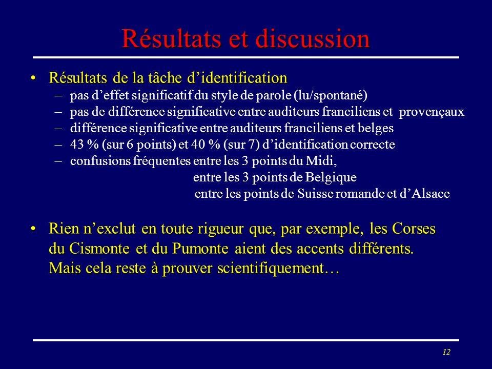 11 Expériences perceptives menées 2 séries de tests perceptifs sur les accents régionaux de la France et sa périphérie2 séries de tests perceptifs sur
