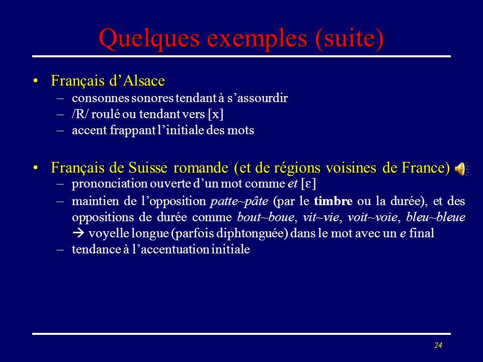 23 Quelques exemples (suite) Français dAlsaceFrançais dAlsace –consonnes sonores tendant à sassourdir –/R/ roulé ou tendant vers [x] –accent frappant