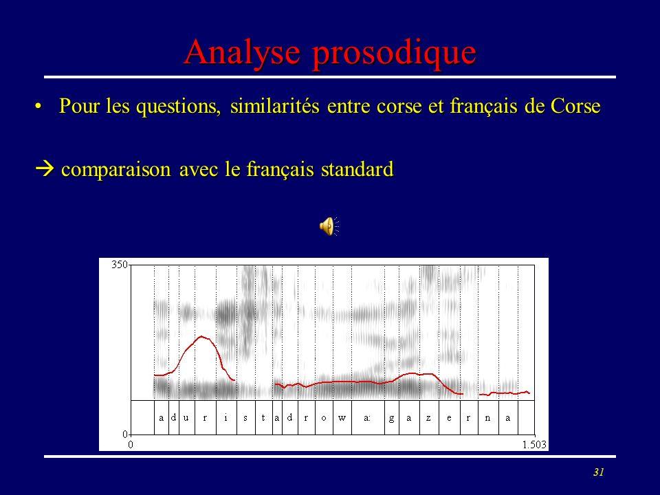 30 Analyse prosodique Pour les questions, similarités entre corse et français de CorsePour les questions, similarités entre corse et français de Corse