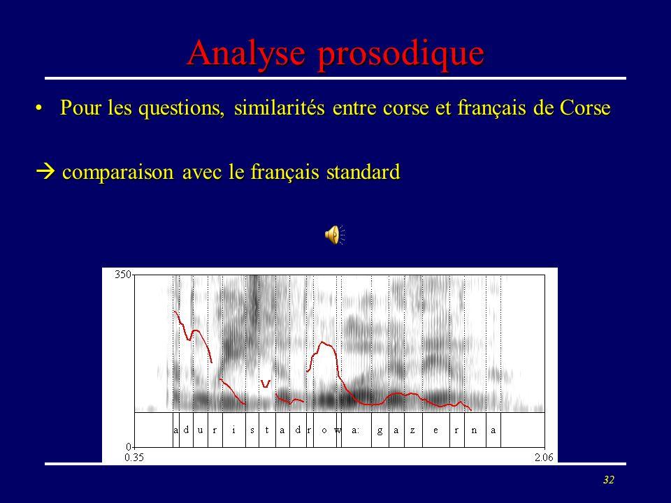 31 Analyse prosodique Pour les questions, similarités entre corse et français de CorsePour les questions, similarités entre corse et français de Corse