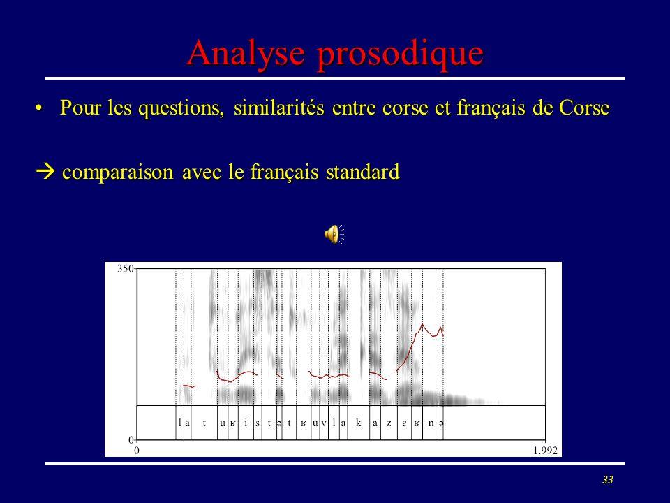 32 Analyse prosodique Pour les questions, similarités entre corse et français de CorsePour les questions, similarités entre corse et français de Corse