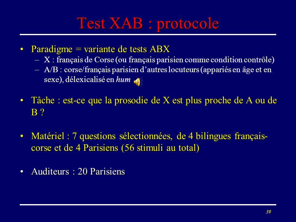 38 Test XAB : protocole Paradigme = variante de tests ABXParadigme = variante de tests ABX –X : français de Corse (ou français parisien comme conditio