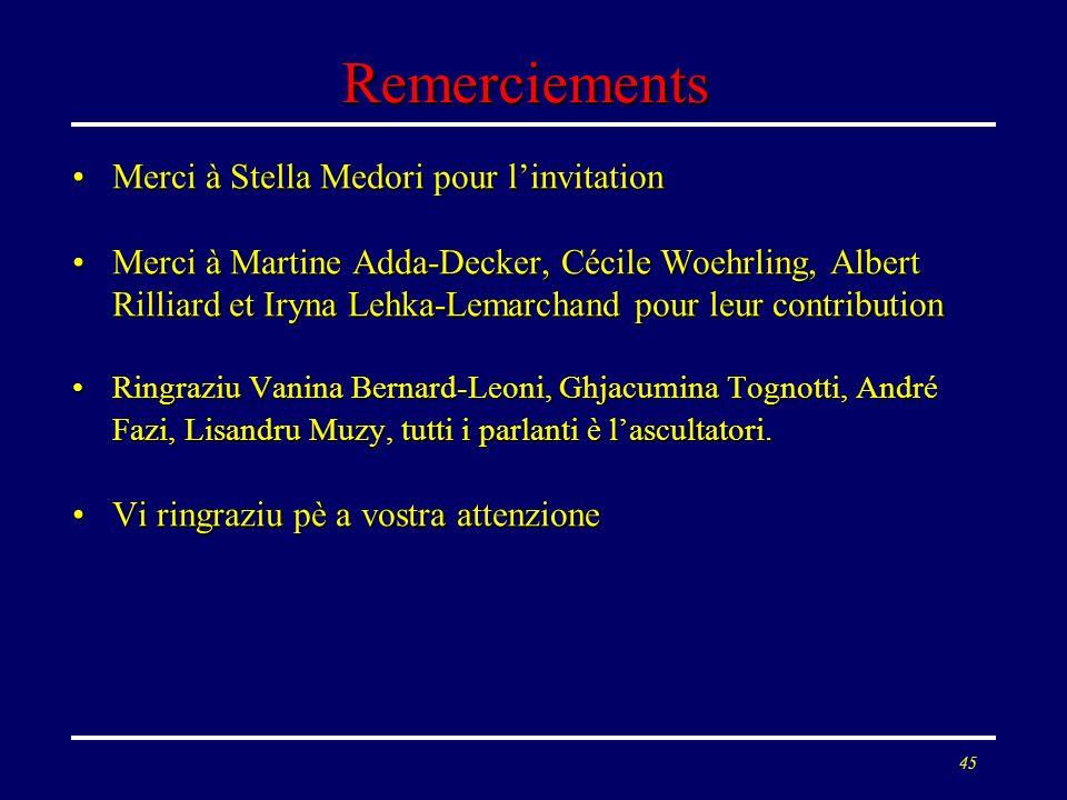 44 Conclusion sur les questions corses Phrases transparentes en corse et en françaisPhrases transparentes en corse et en français en Corse, questions