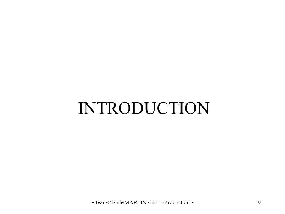 - Jean-Claude MARTIN - ch1: Introduction -10 Historique développé par SUN initialement prévu pour lélectroménager « Oak » en 1991, Java depuis 1995 création de JavaSoft en 1996 ouverture à Internet versions: –1995 : 1.0 –1996 : 1.1 –1997 : 1.1.5 –1998 : 1.2