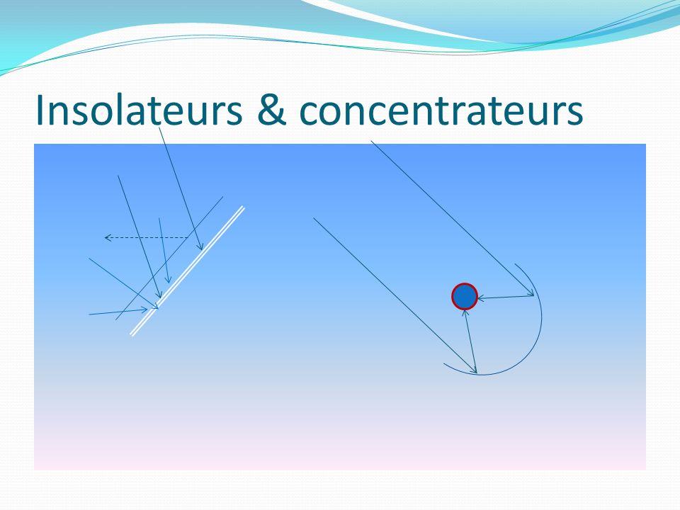Voir la présentation dAlain Ferrière sur http://www.coriolis.polytechnique.frdAlain Ferrière http://www.coriolis.polytechnique.fr (onglet « Conférences) Conférence donnée le 30 janvier 2009 par Alain Ferriere CNRS, Font-Romeu