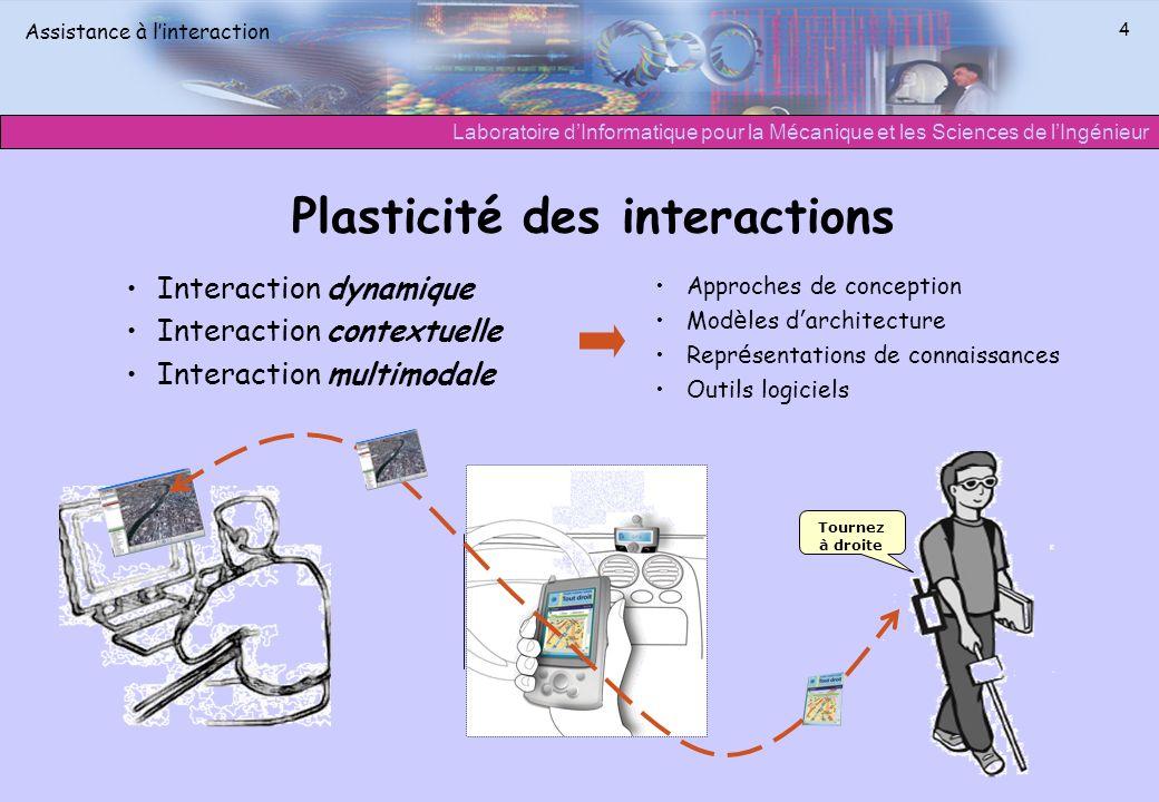 Laboratoire dInformatique pour la Mécanique et les Sciences de lIngénieur Assistance à linteraction 4 Plasticité des interactions Interaction dynamiqu