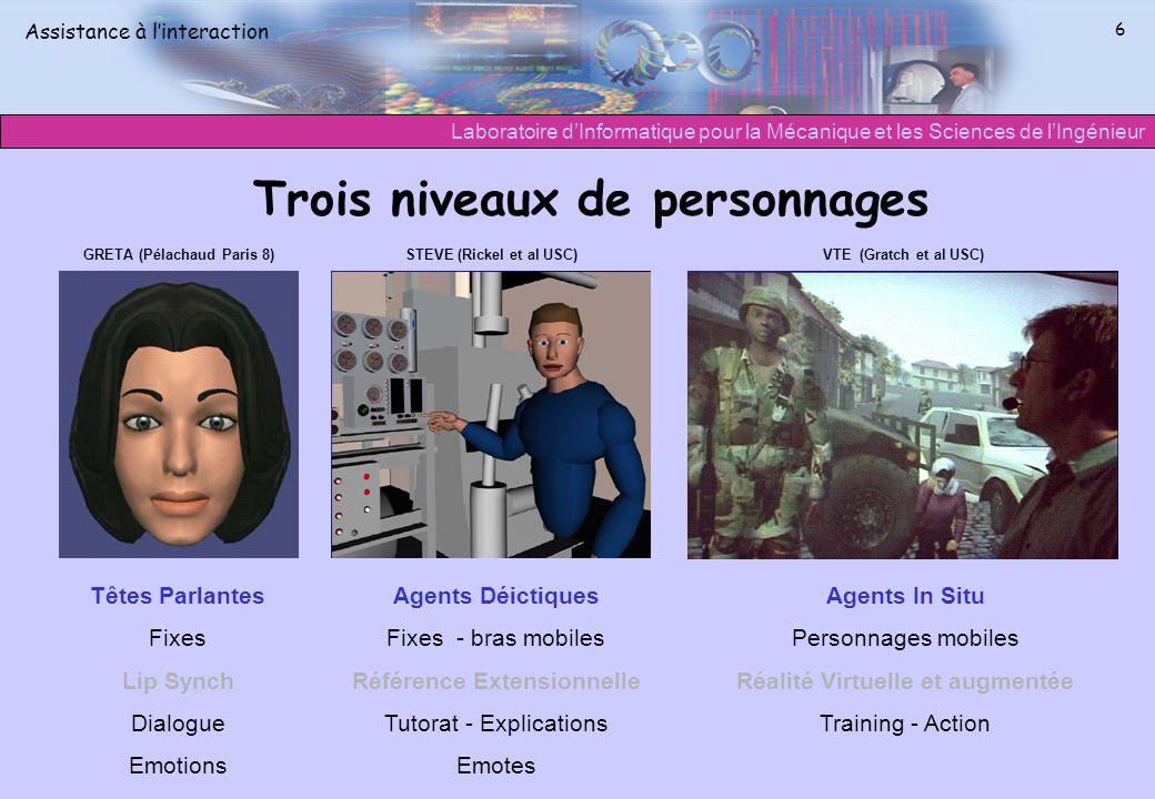 Laboratoire dInformatique pour la Mécanique et les Sciences de lIngénieur Assistance à linteraction 6 Trois niveaux de personnages Têtes Parlantes Fix