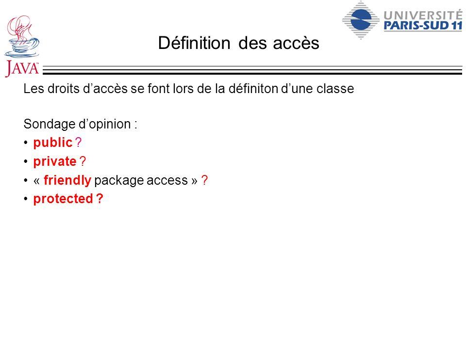 Définition des accès Les droits daccès se font lors de la définiton dune classe Sondage dopinion : public ? private ? « friendly package access » ? pr