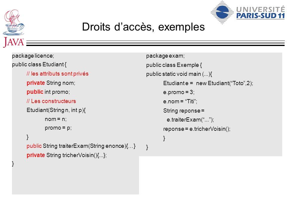 Droits daccès, exemples package licence; public class Etudiant { // les attributs sont privés private String nom; public int promo; // Les constructeu