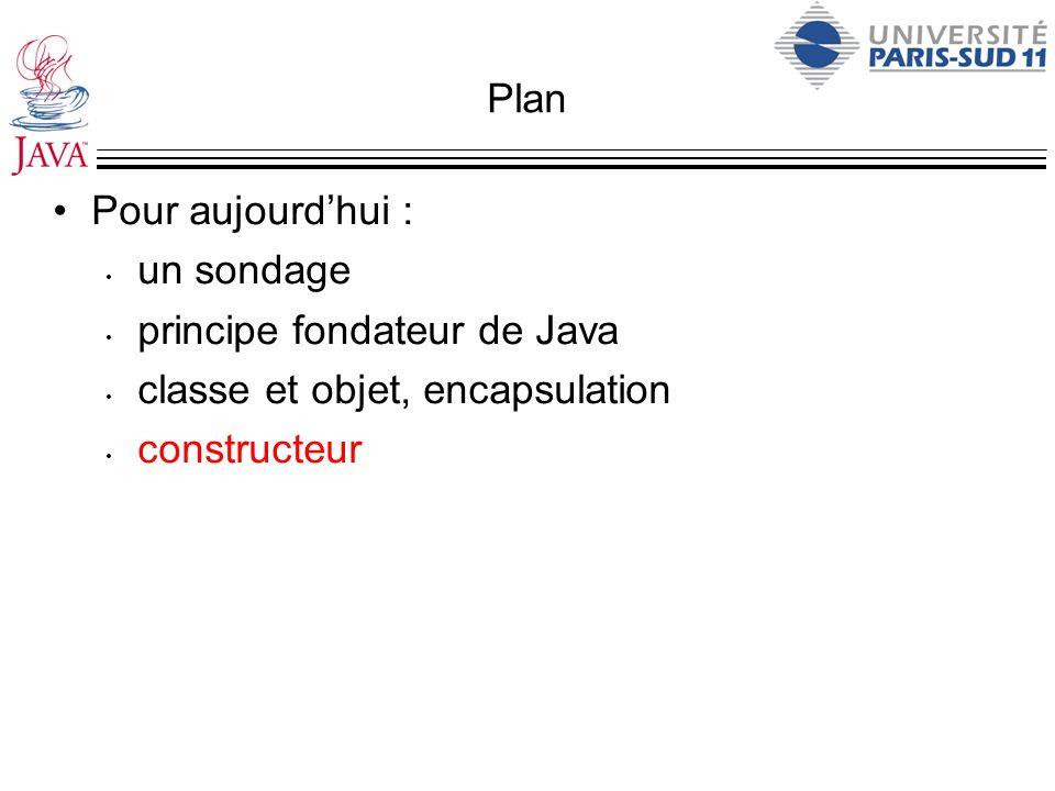 Plan Pour aujourdhui : un sondage principe fondateur de Java classe et objet, encapsulation constructeur