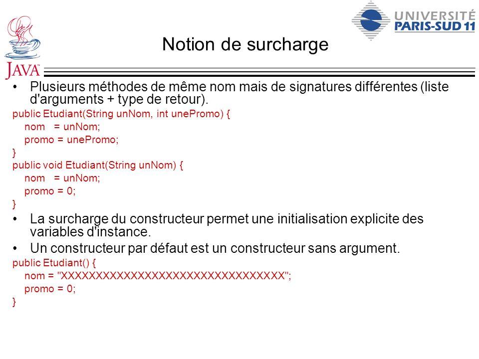 Notion de surcharge Plusieurs méthodes de même nom mais de signatures différentes (liste d'arguments + type de retour). public Etudiant(String unNom,