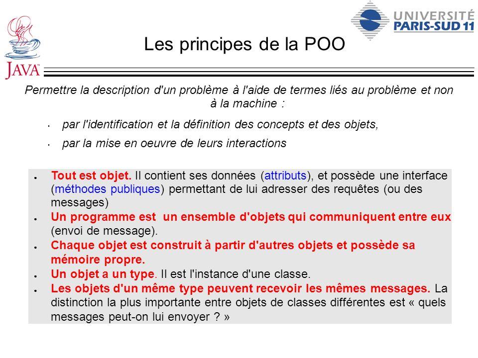 Les principes de la POO Permettre la description d'un problème à l'aide de termes liés au problème et non à la machine : par l'identification et la dé