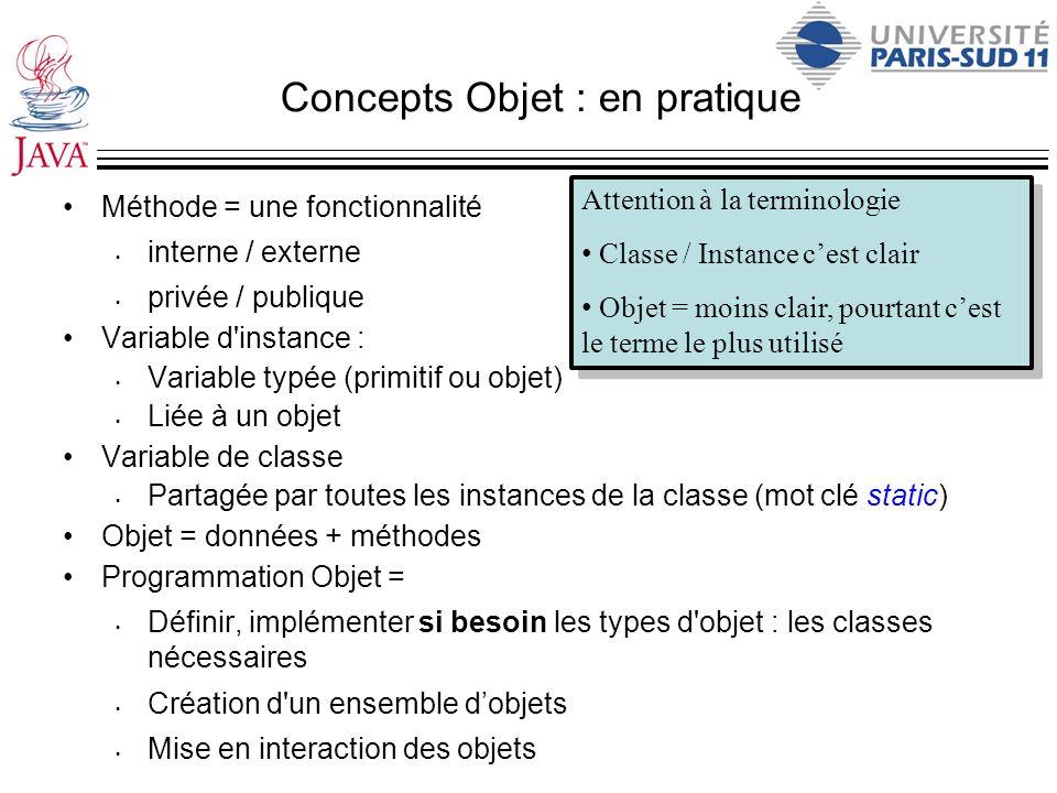 Concepts Objet : en pratique Méthode = une fonctionnalité interne / externe privée / publique Variable d'instance : Variable typée (primitif ou objet)