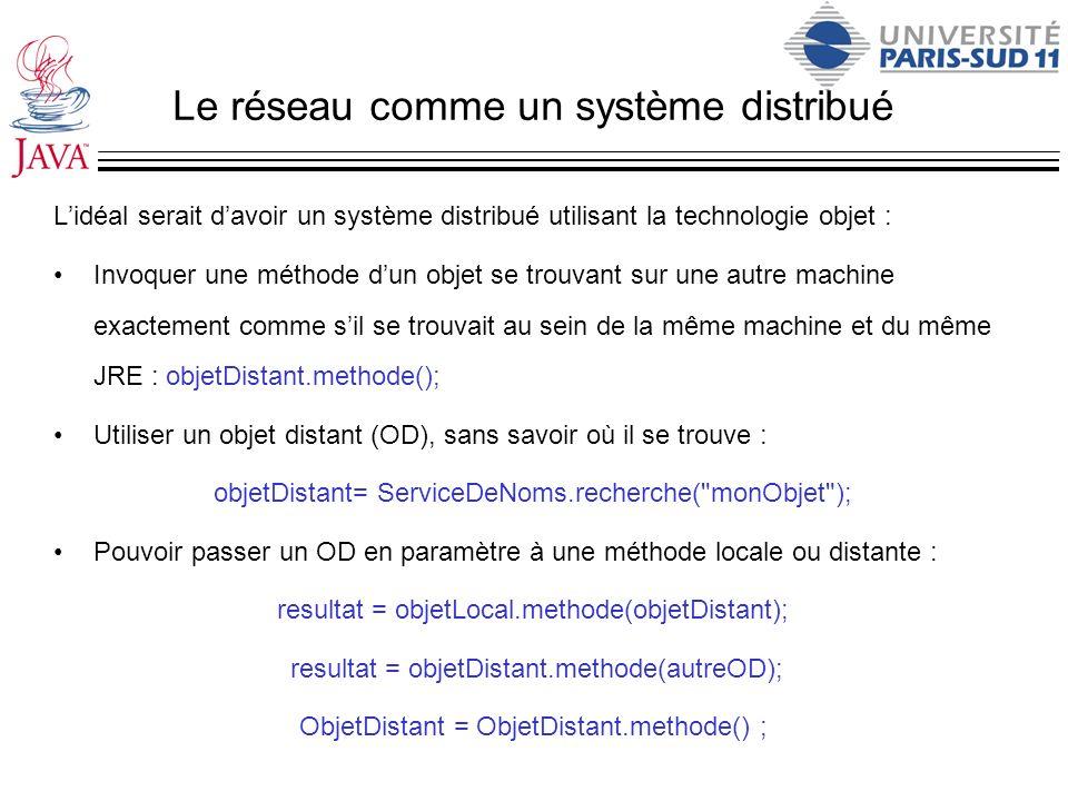 Le réseau comme un système distribué Lidéal serait davoir un système distribué utilisant la technologie objet : Invoquer une méthode dun objet se trou
