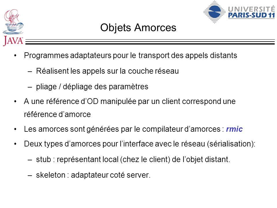 Objets Amorces Programmes adaptateurs pour le transport des appels distants –Réalisent les appels sur la couche réseau –pliage / dépliage des paramètr