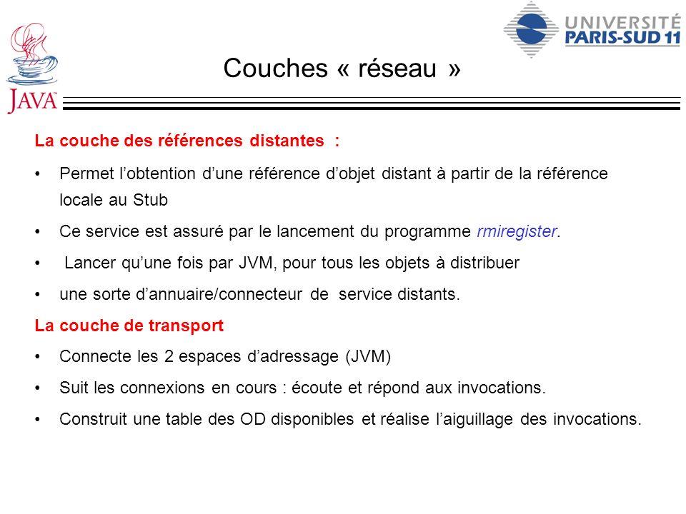 Couches « réseau » La couche des références distantes : Permet lobtention dune référence dobjet distant à partir de la référence locale au Stub Ce ser