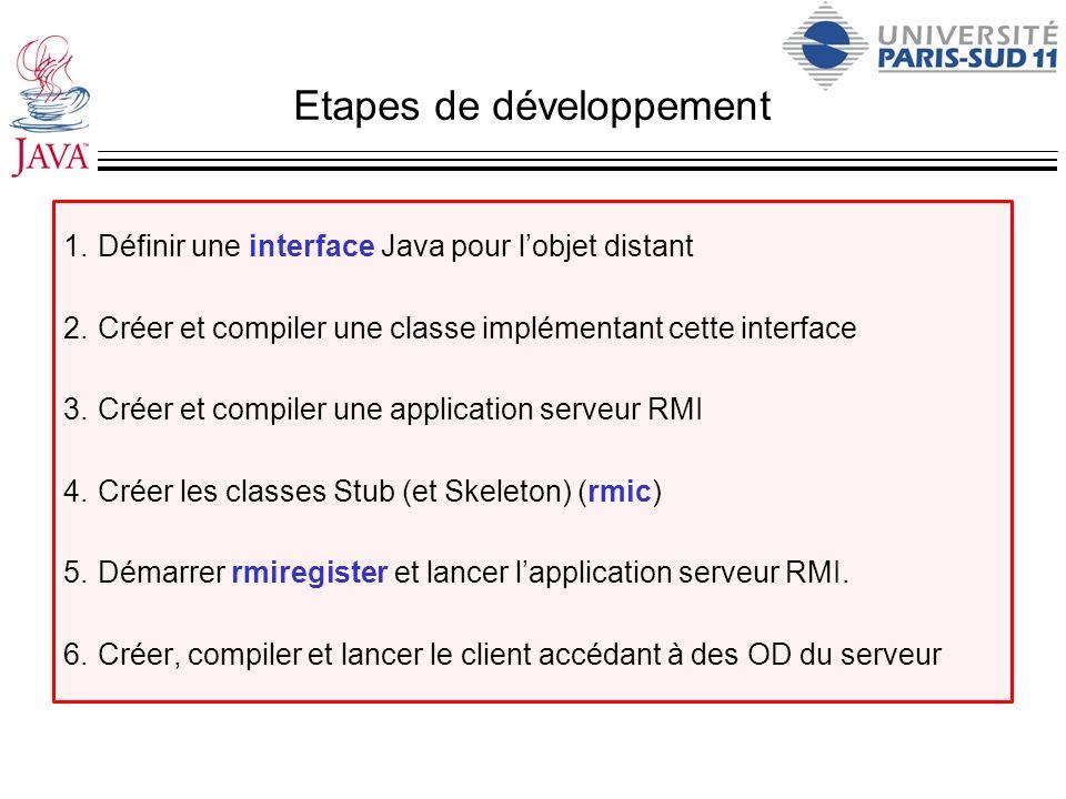 Etapes de développement 1.Définir une interface Java pour lobjet distant 2.Créer et compiler une classe implémentant cette interface 3.Créer et compil