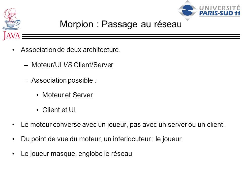 Morpion : Passage au réseau Association de deux architecture. –Moteur/UI VS Client/Server –Association possible : Moteur et Server Client et UI Le mot