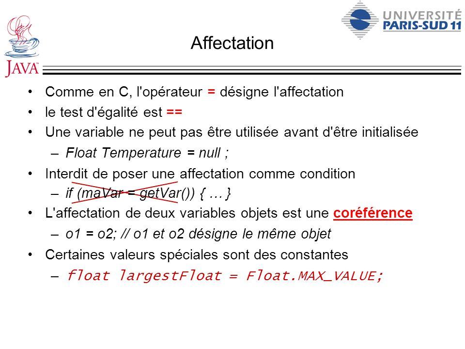 Affectation Comme en C, l'opérateur = désigne l'affectation le test d'égalité est == Une variable ne peut pas être utilisée avant d'être initialisée –