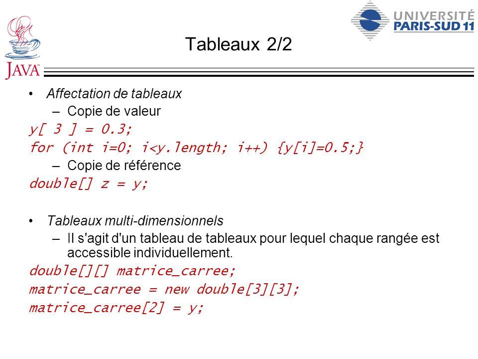Tableaux 2/2 Affectation de tableaux –Copie de valeur y[ 3 ] = 0.3; for (int i=0; i<y.length; i++) {y[i]=0.5;} –Copie de référence double[] z = y; Tab