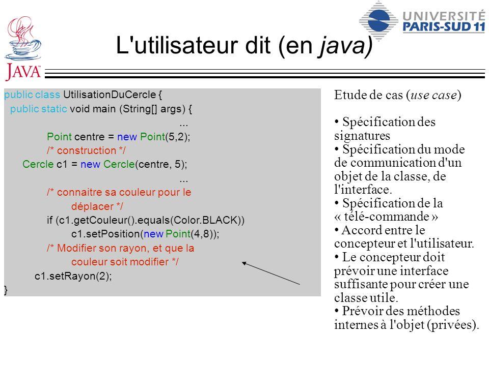 L'utilisateur dit (en java) public class UtilisationDuCercle { public static void main (String[] args) {... Point centre = new Point(5,2); /* construc