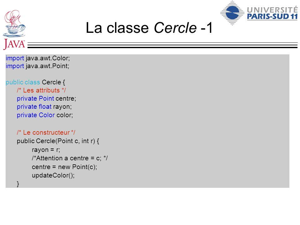 La classe Cercle -1 import java.awt.Color; import java.awt.Point; public class Cercle { /* Les attributs */ private Point centre; private float rayon;
