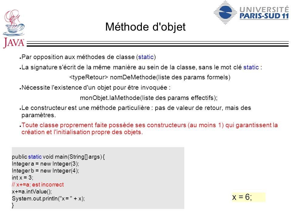 Méthode d'objet Par opposition aux méthodes de classe (static) La signature s'écrit de la même manière au sein de la classe, sans le mot clé static :