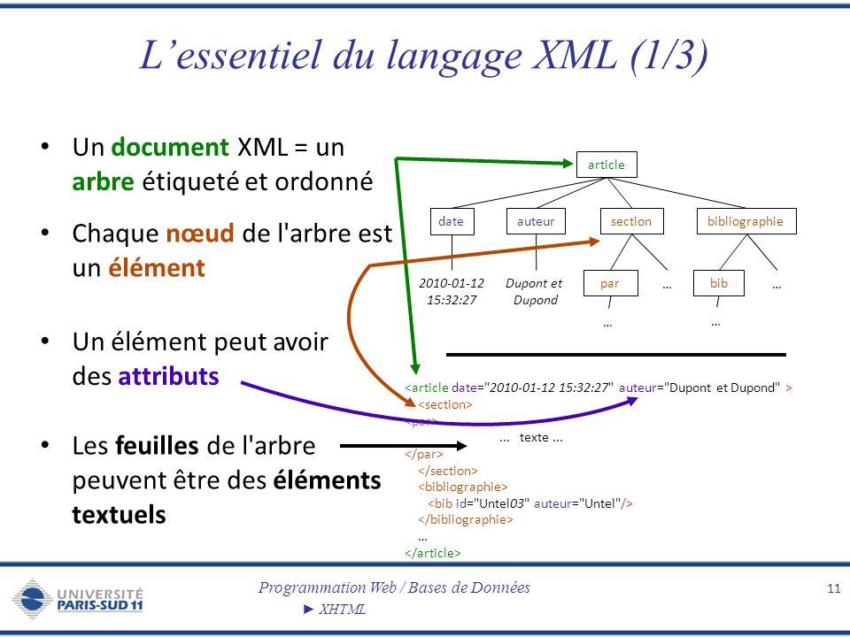 Programmation Web / Bases de Données XHTML Lessentiel du langage XML (1/3) 11 article dateauteursectionbibliographie 2010-01-12 15:32:27 Dupont et Dup