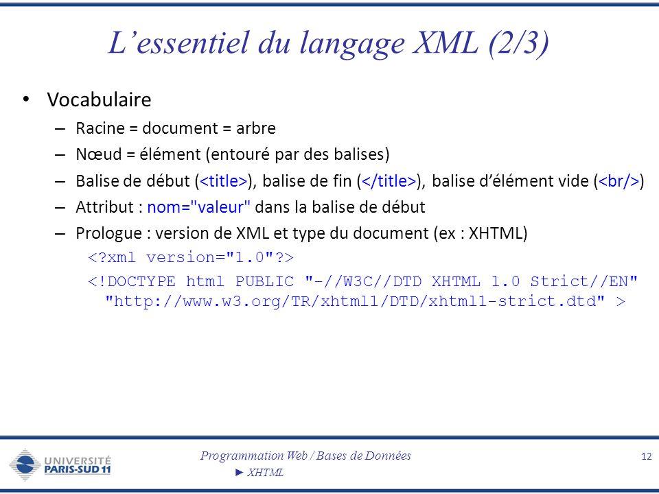 Programmation Web / Bases de Données XHTML Lessentiel du langage XML (2/3) Vocabulaire – Racine = document = arbre – Nœud = élément (entouré par des b