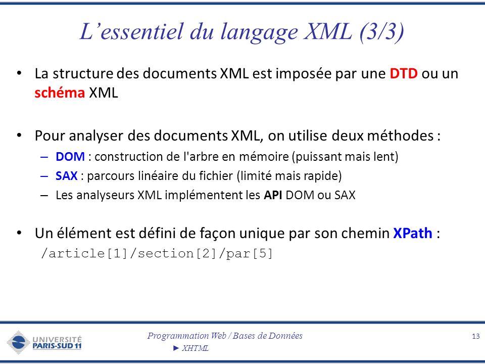 Programmation Web / Bases de Données XHTML Lessentiel du langage XML (3/3) La structure des documents XML est imposée par une DTD ou un schéma XML Pou
