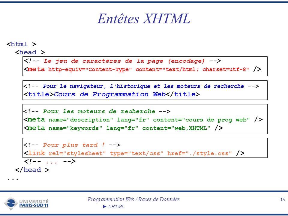 Programmation Web / Bases de Données XHTML Entêtes XHTML 15 Cours de Programmation Web...