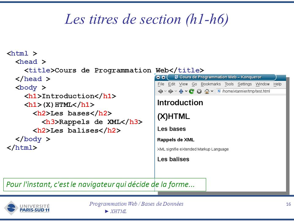 Programmation Web / Bases de Données XHTML Les titres de section (h1-h6) 16 Cours de Programmation Web Introduction (X)HTML Les bases Rappels de XML L