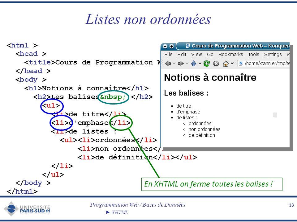 Programmation Web / Bases de Données XHTML Listes non ordonnées 18 Cours de Programmation Web Notions à connaître Les balises : de titre d'emphase de