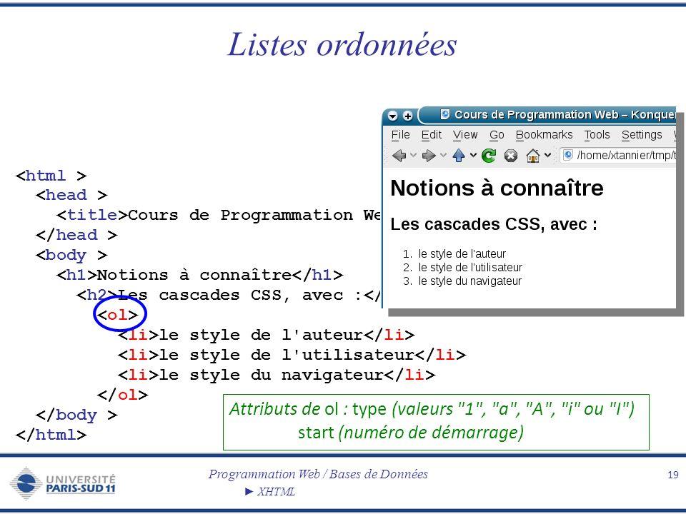 Programmation Web / Bases de Données XHTML Listes ordonnées 19 Cours de Programmation Web Notions à connaître Les cascades CSS, avec : le style de l'a