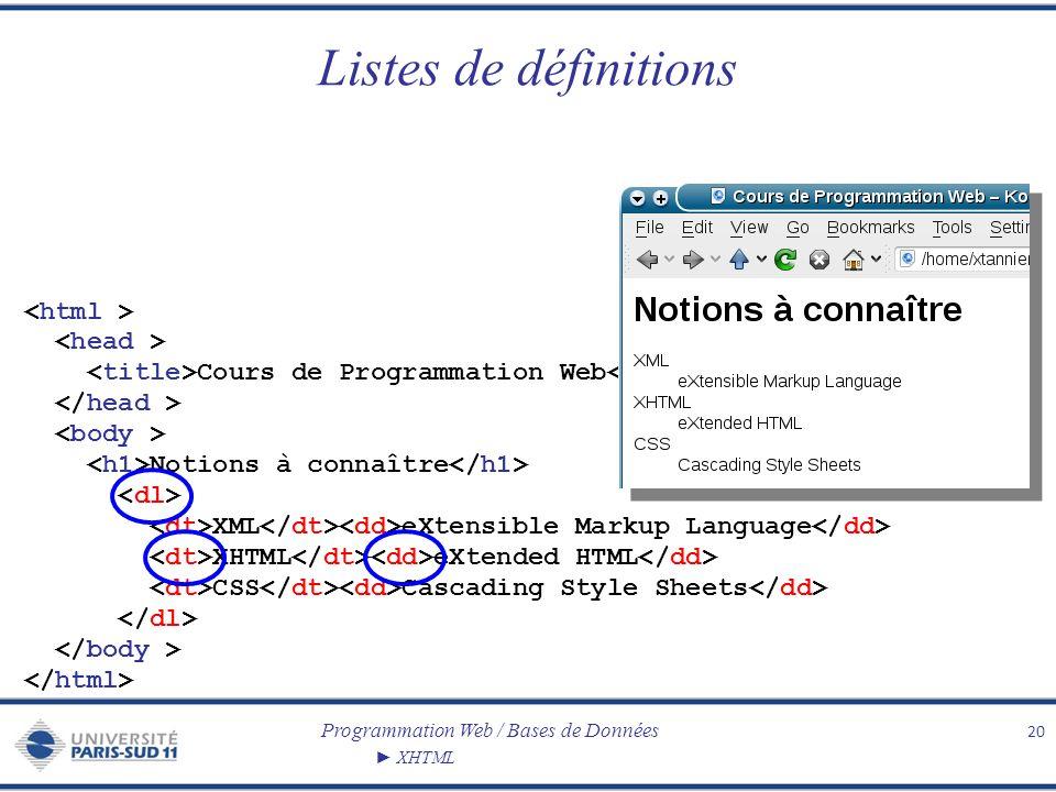 Programmation Web / Bases de Données XHTML Listes de définitions 20 Cours de Programmation Web Notions à connaître XML eXtensible Markup Language XHTM