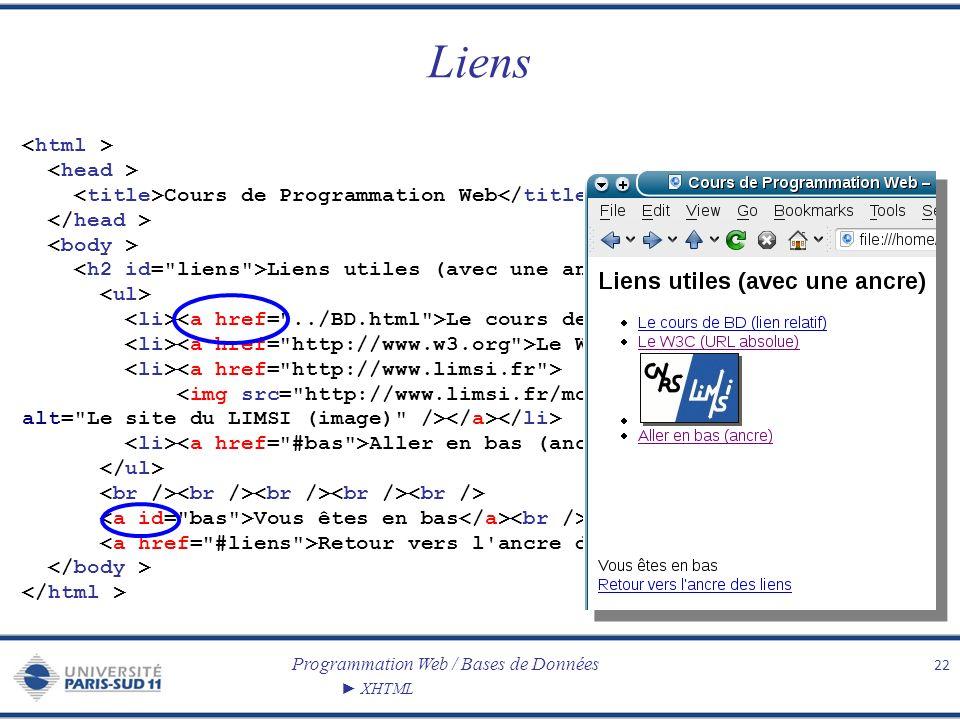 Programmation Web / Bases de Données XHTML Liens 22 Cours de Programmation Web Liens utiles (avec une ancre) Le cours de BD (lien relatif) Le W3C (URL