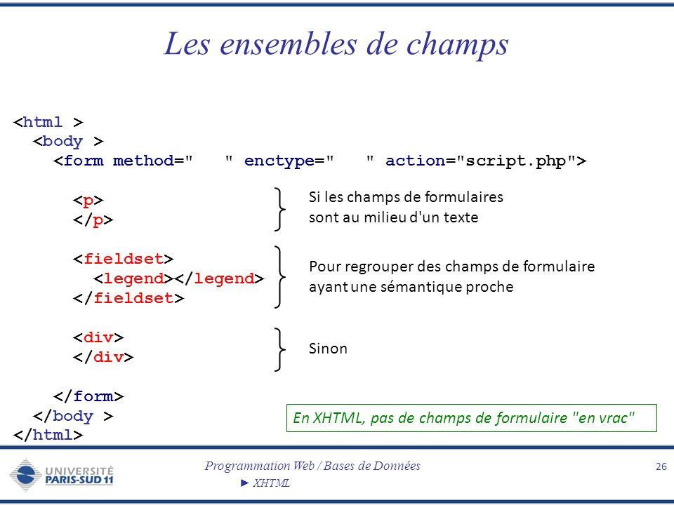 Programmation Web / Bases de Données XHTML Les ensembles de champs 26 Si les champs de formulaires sont au milieu d'un texte Pour regrouper des champs